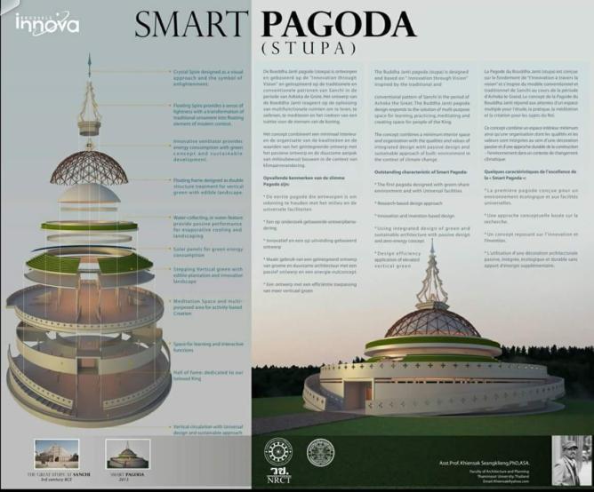 smart pagoda design