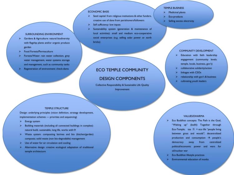 ETC DesignV3
