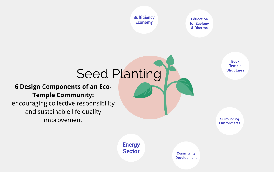 seedplantingscheme